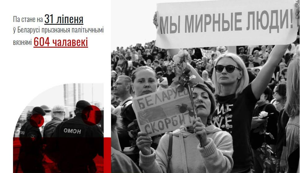 Наша сила – в солідарності. Напишіть листа білоруським політичним в'язням!